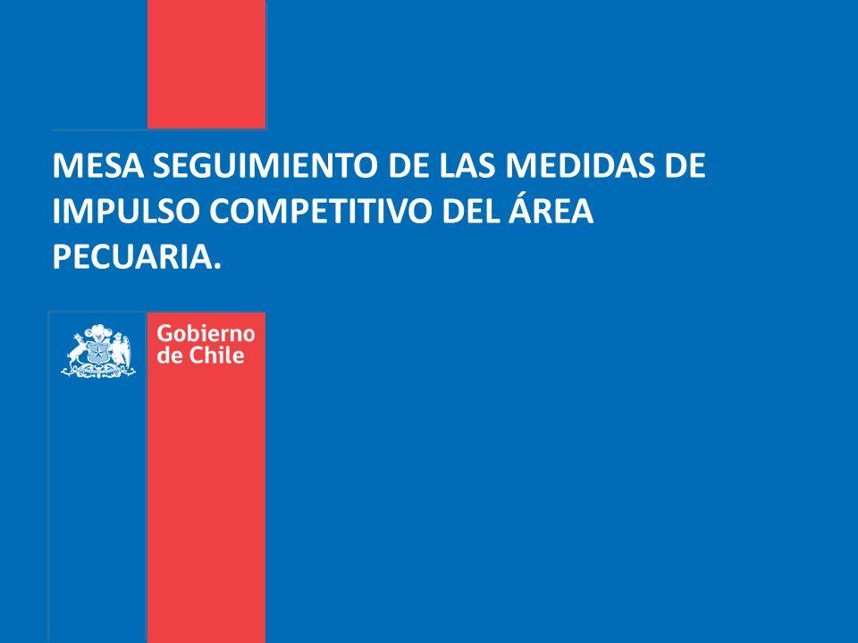 MESA PECUARIA Gobierno de Chile | Ministerio de Agricultura Categoría medidas N° TotalMesa PecuariaImplementadas N° Emblemáticas 730 N° No emblemáticas 42167 N° Anexas 1110 N° Total 60207