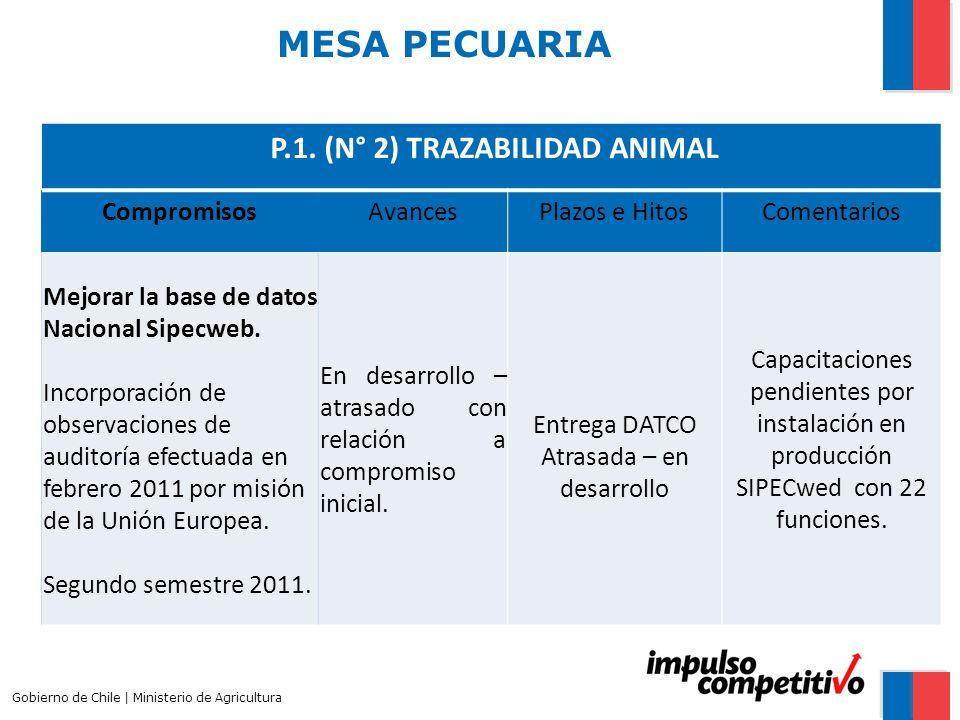MESA PECUARIA Gobierno de Chile | Ministerio de Agricultura P.1. (N° 2) TRAZABILIDAD ANIMAL CompromisosAvancesPlazos e HitosComentarios Mejorar la bas
