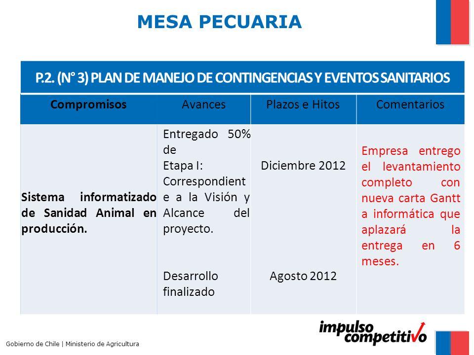 MESA PECUARIA Gobierno de Chile | Ministerio de Agricultura P.2. (N° 3) PLAN DE MANEJO DE CONTINGENCIAS Y EVENTOS SANITARIOS CompromisosAvancesPlazos