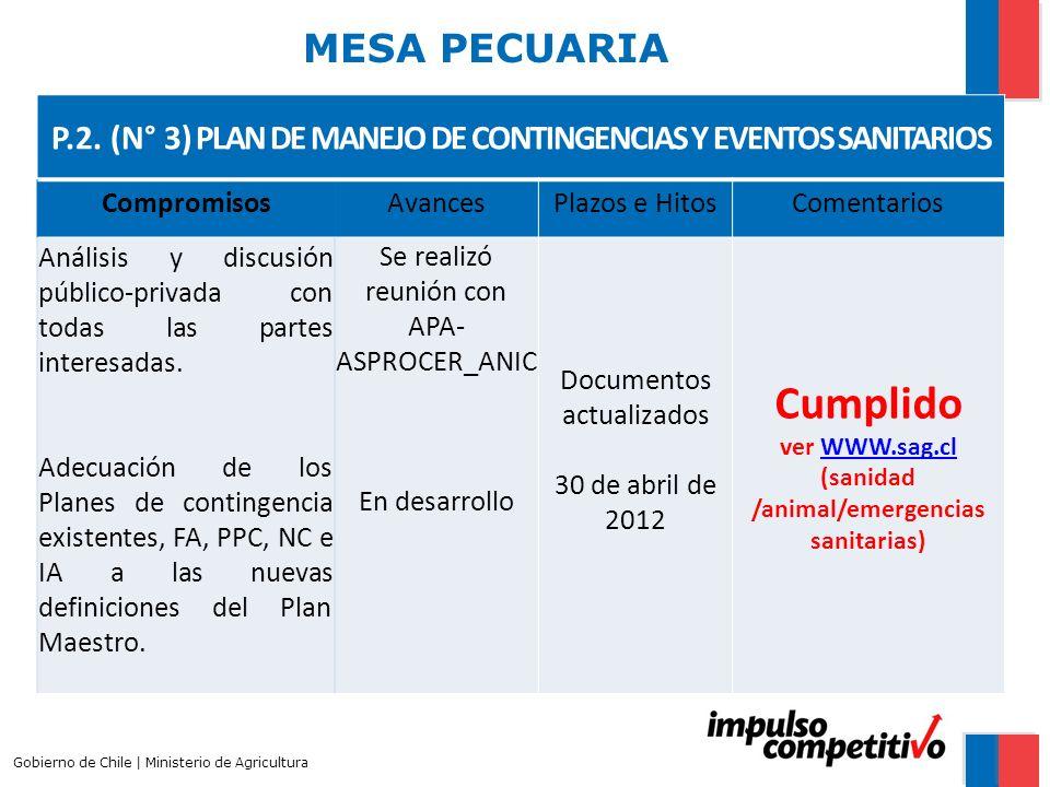 MESA PECUARIA Gobierno de Chile | Ministerio de Agricultura P.2.