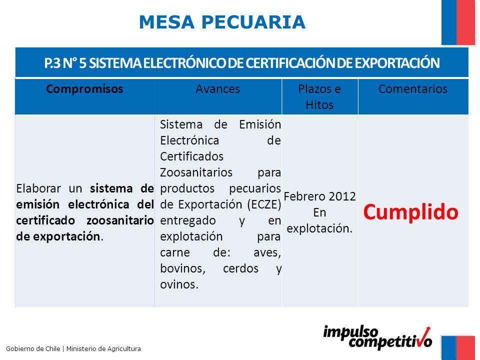 MESA PECUARIA Gobierno de Chile | Ministerio de Agricultura P.3 N° 5 SISTEMA ELECTRÓNICO DE CERTIFICACIÓN DE EXPORTACIÓN CompromisosAvancesPlazos e Hi