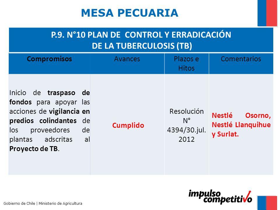 MESA PECUARIA Gobierno de Chile | Ministerio de Agricultura P.9. N°10 PLAN DE CONTROL Y ERRADICACIÓN DE LA TUBERCULOSIS (TB) CompromisosAvancesPlazos