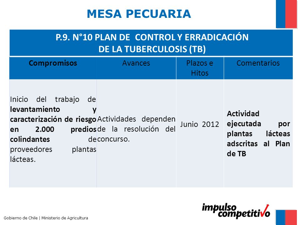 MESA PECUARIA Gobierno de Chile | Ministerio de Agricultura P.9.