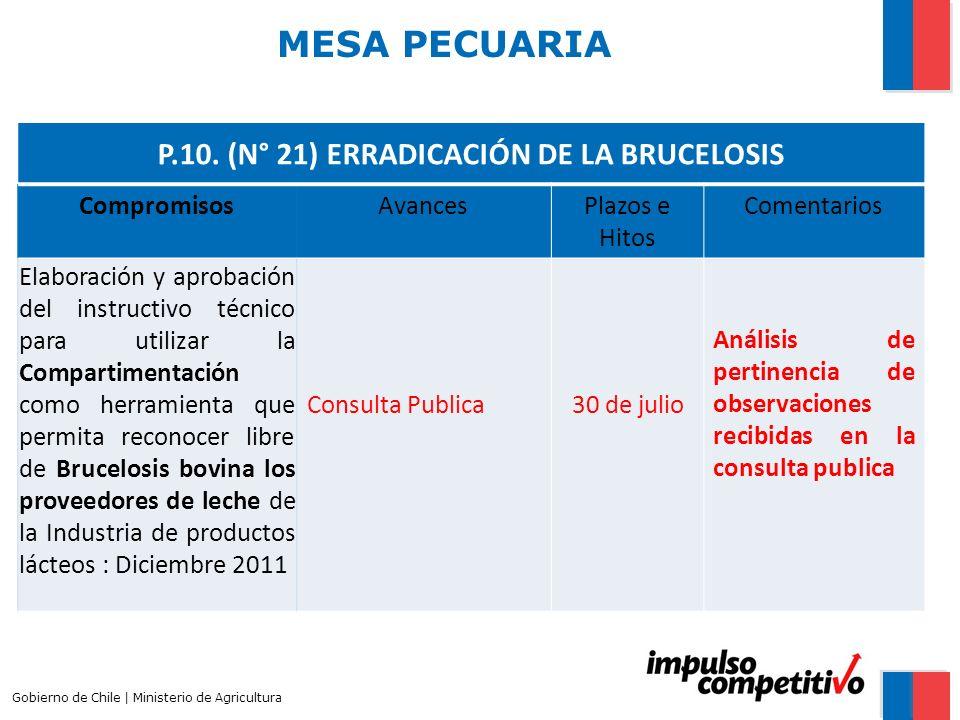 MESA PECUARIA Gobierno de Chile | Ministerio de Agricultura P.10. (N° 21) ERRADICACIÓN DE LA BRUCELOSIS CompromisosAvancesPlazos e Hitos Comentarios E
