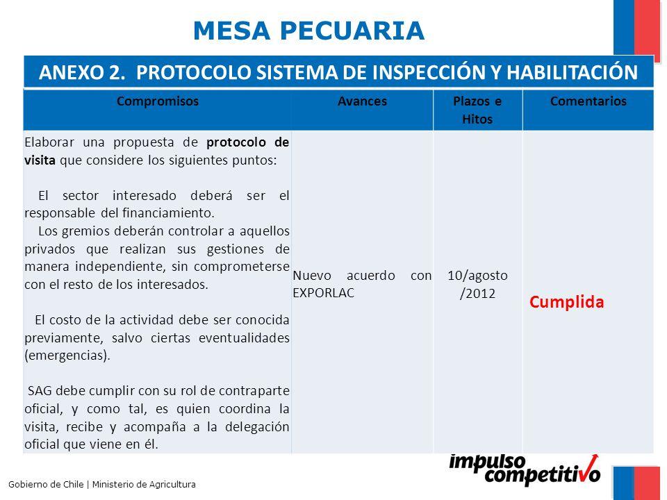 MESA PECUARIA Gobierno de Chile | Ministerio de Agricultura ANEXO 2. PROTOCOLO SISTEMA DE INSPECCIÓN Y HABILITACIÓN CompromisosAvancesPlazos e Hitos C