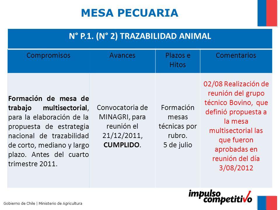 MESA PECUARIA Gobierno de Chile | Ministerio de Agricultura N° P.1. (N° 2) TRAZABILIDAD ANIMAL CompromisosAvancesPlazos e Hitos Comentarios Formación