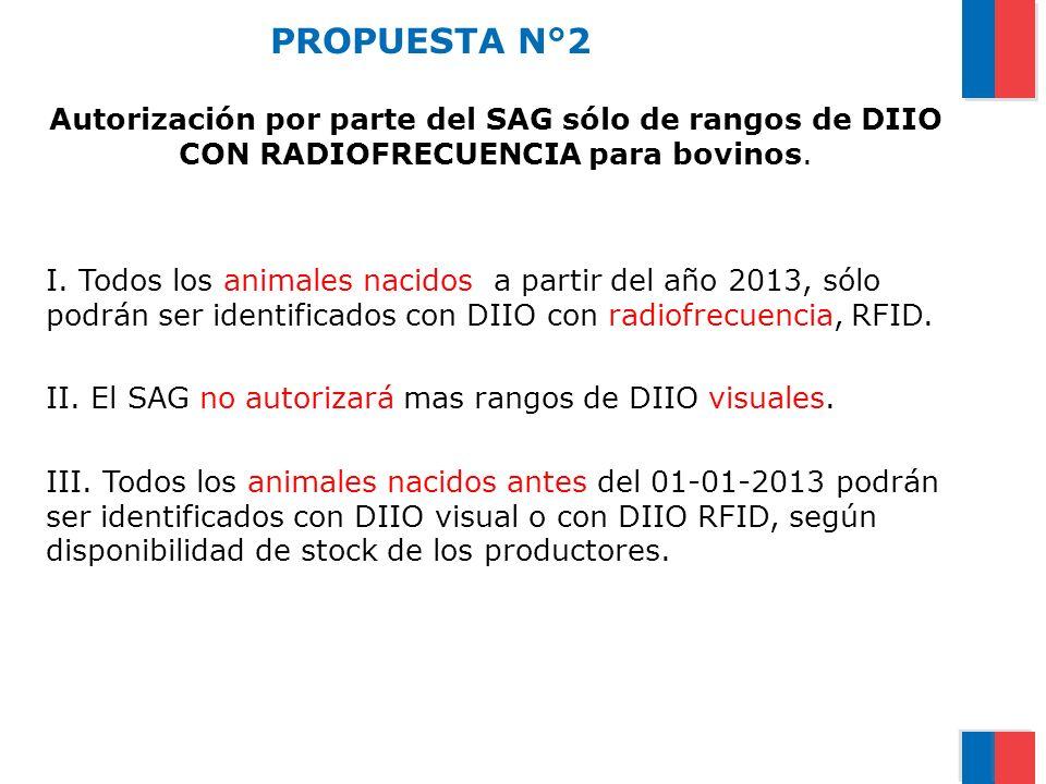 Autorización por parte del SAG sólo de rangos de DIIO CON RADIOFRECUENCIA para bovinos. I. Todos los animales nacidos a partir del año 2013, sólo podr