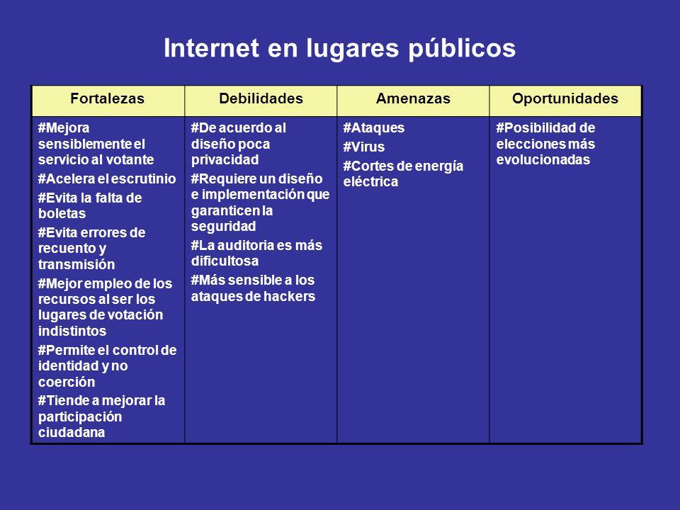 Internet en lugares públicos FortalezasDebilidadesAmenazasOportunidades #Mejora sensiblemente el servicio al votante #Acelera el escrutinio #Evita la