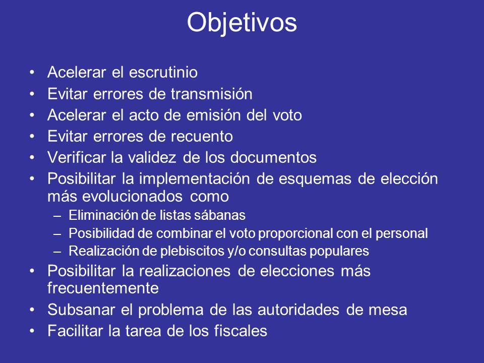 Objetivos Acelerar el escrutinio Evitar errores de transmisión Acelerar el acto de emisión del voto Evitar errores de recuento Verificar la validez de