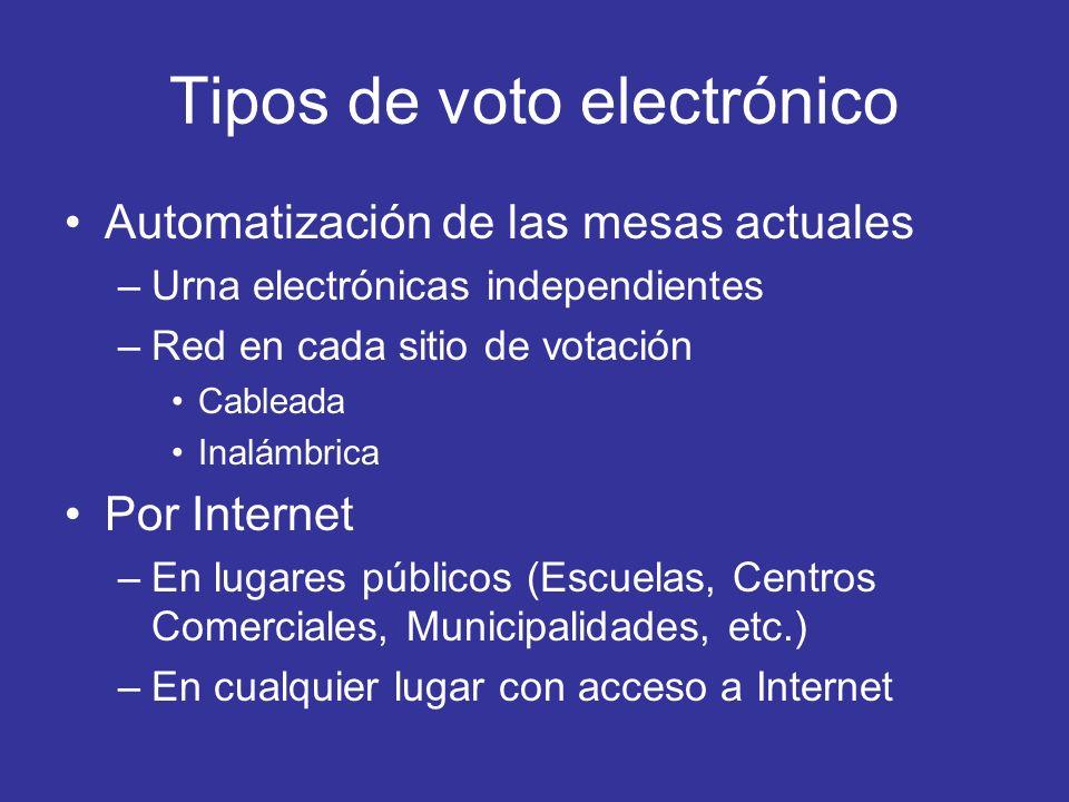 Tipos de voto electrónico Automatización de las mesas actuales –Urna electrónicas independientes –Red en cada sitio de votación Cableada Inalámbrica P