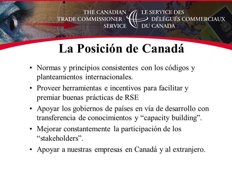 Normas y principios consistentes con los códigos y planteamientos internacionales.