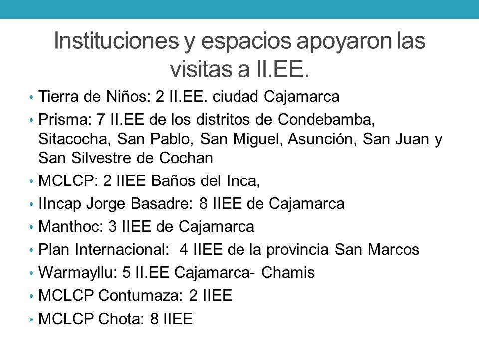 Instituciones y espacios apoyaron las visitas a II.EE. Tierra de Niños: 2 II.EE. ciudad Cajamarca Prisma: 7 II.EE de los distritos de Condebamba, Sita