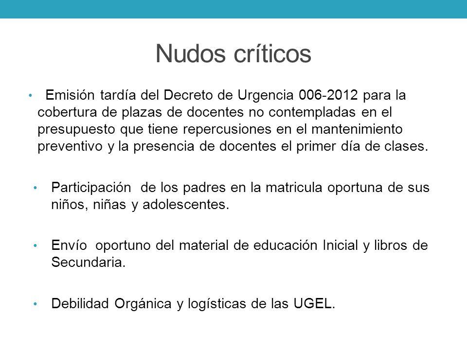 Nudos críticos Emisión tardía del Decreto de Urgencia 006-2012 para la cobertura de plazas de docentes no contempladas en el presupuesto que tiene rep