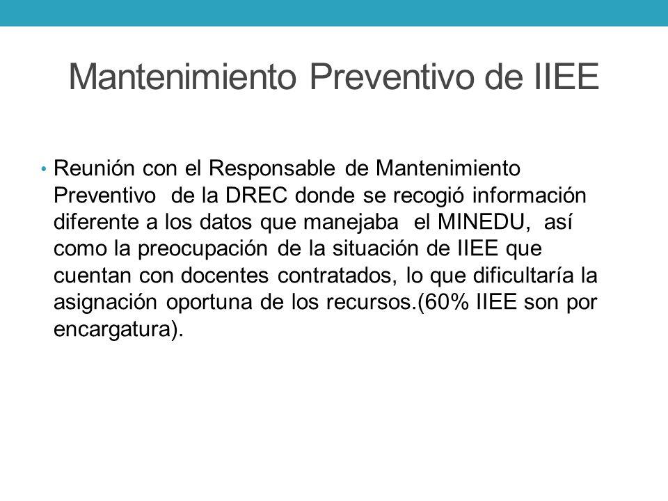 Mantenimiento Preventivo de IIEE Reunión con el Responsable de Mantenimiento Preventivo de la DREC donde se recogió información diferente a los datos