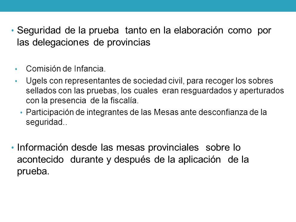 Seguridad de la prueba tanto en la elaboración como por las delegaciones de provincias Comisión de Infancia. Ugels con representantes de sociedad civi