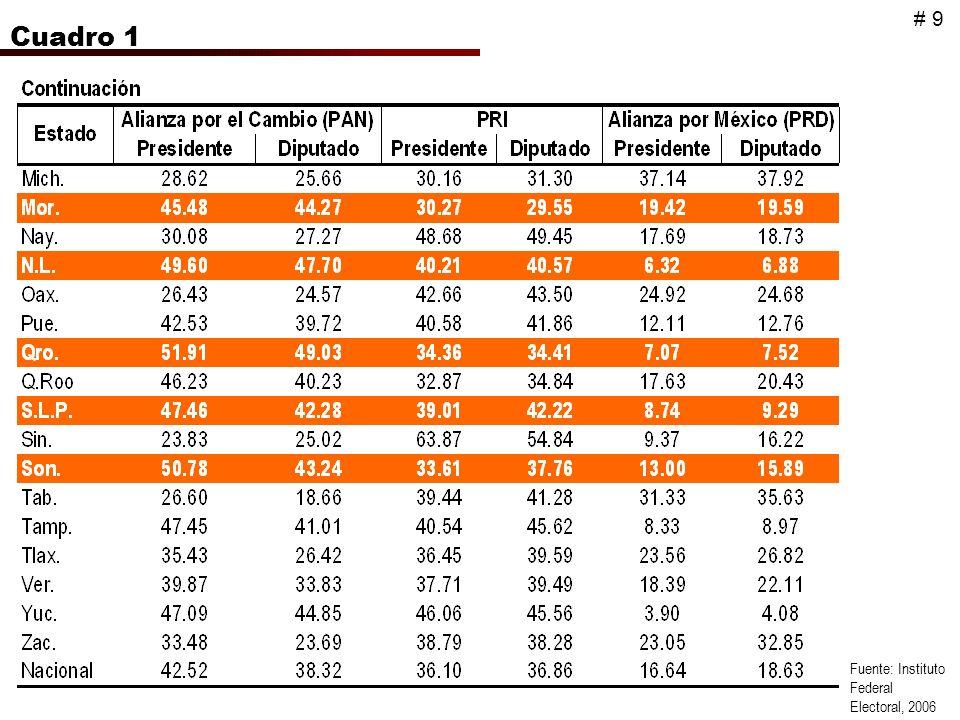 Fuente: Instituto Federal Electoral, 2006 Cuadro 1 # 9
