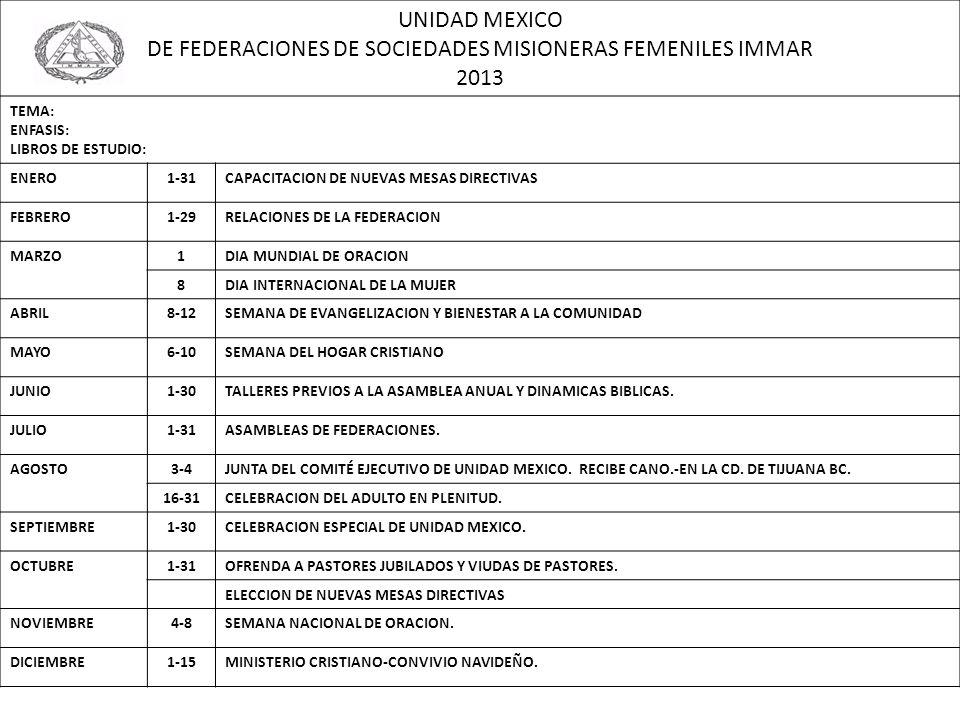 UNIDAD MEXICO DE FEDERACIONES DE SOCIEDADES MISIONERAS FEMENILES IMMAR 2013 TEMA: ENFASIS: LIBROS DE ESTUDIO: ENERO1-31CAPACITACION DE NUEVAS MESAS DI