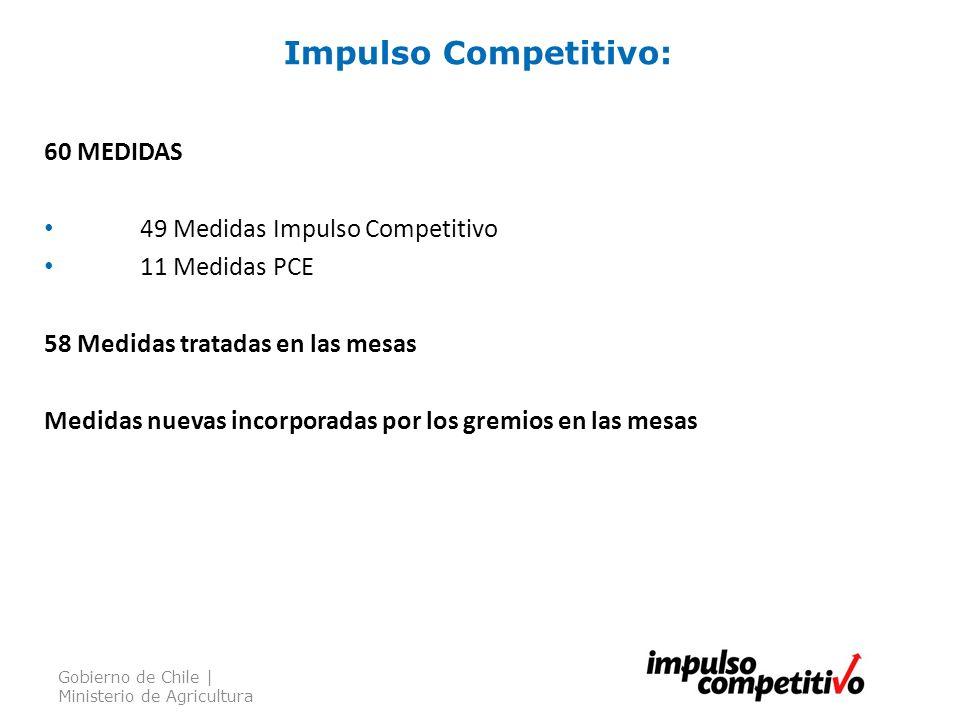 Impulso Competitivo: 60 MEDIDAS 49 Medidas Impulso Competitivo 11 Medidas PCE 58 Medidas tratadas en las mesas Medidas nuevas incorporadas por los gremios en las mesas Gobierno de Chile | Ministerio de Agricultura