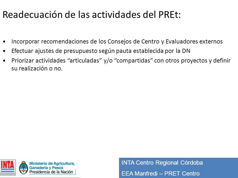 Readecuación de las actividades del PREt: Incorporar recomendaciones de los Consejos de Centro y Evaluadores externos Efectuar ajustes de presupuesto según pauta establecida por la DN Priorizar actividades articuladas y/o compartidas con otros proyectos y definir su realización o no.