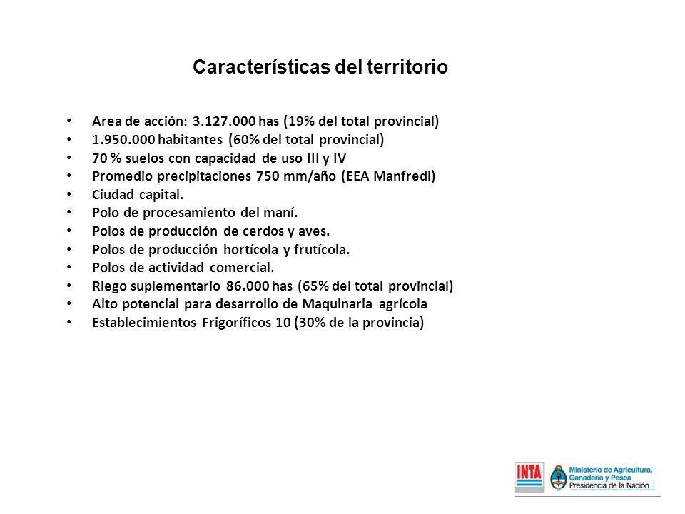 Area de acción: 3.127.000 has (19% del total provincial) 1.950.000 habitantes (60% del total provincial) 70 % suelos con capacidad de uso III y IV Promedio precipitaciones 750 mm/año (EEA Manfredi) Ciudad capital.