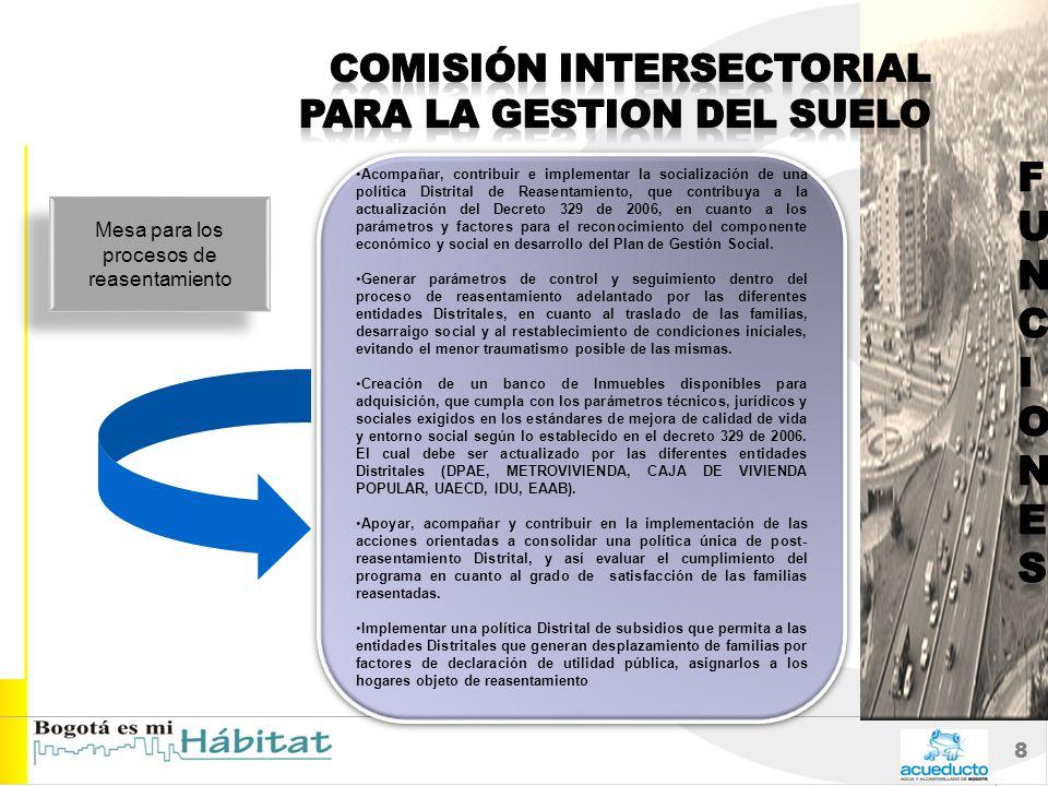 8 Acompañar, contribuir e implementar la socialización de una política Distrital de Reasentamiento, que contribuya a la actualización del Decreto 329