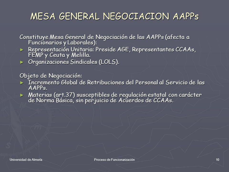 Universidad de AlmeríaProceso de Funcionarización10 MESA GENERAL NEGOCIACION AAPPs Constituye Mesa General de Negociación de las AAPPs (afecta a Funci