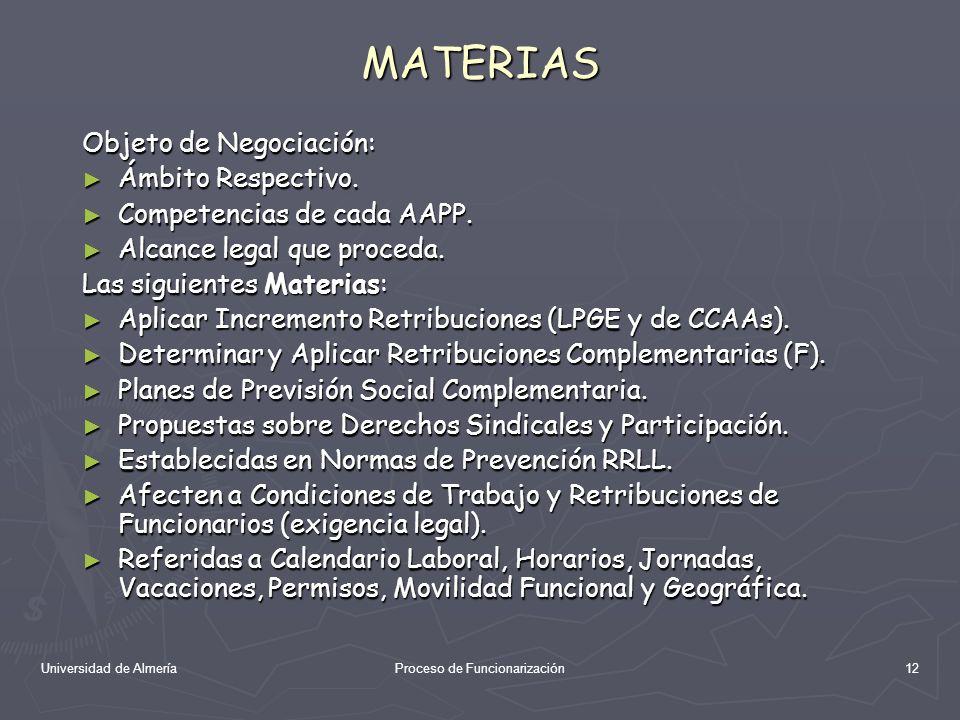Universidad de AlmeríaProceso de Funcionarización12 MATERIAS Objeto de Negociación: Ámbito Respectivo. Ámbito Respectivo. Competencias de cada AAPP. C