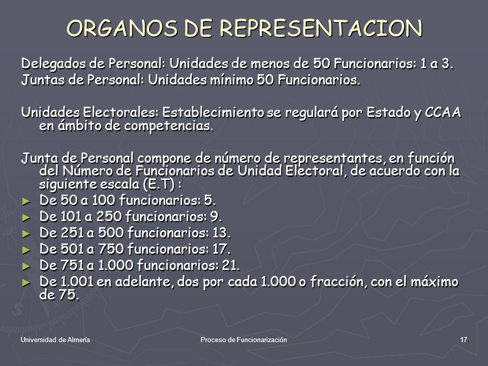 Universidad de AlmeríaProceso de Funcionarización17 ORGANOS DE REPRESENTACION Delegados de Personal: Unidades de menos de 50 Funcionarios: 1 a 3. Junt