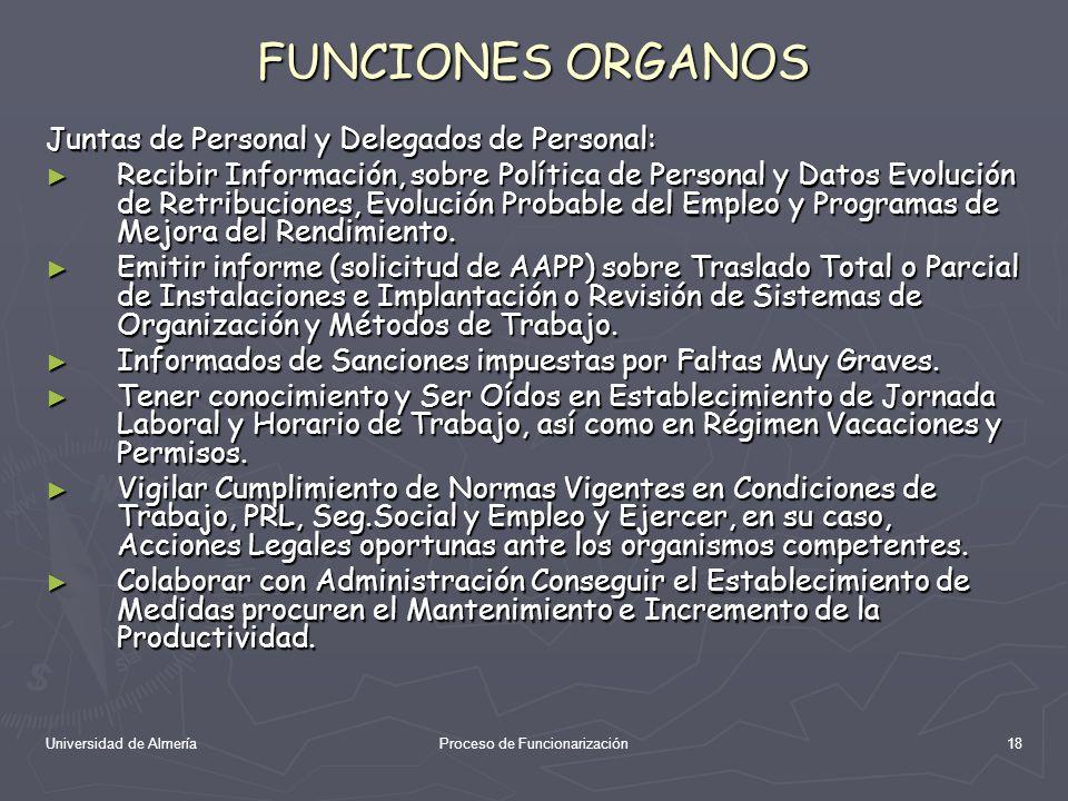 Universidad de AlmeríaProceso de Funcionarización18 FUNCIONES ORGANOS Juntas de Personal y Delegados de Personal: Recibir Información, sobre Política