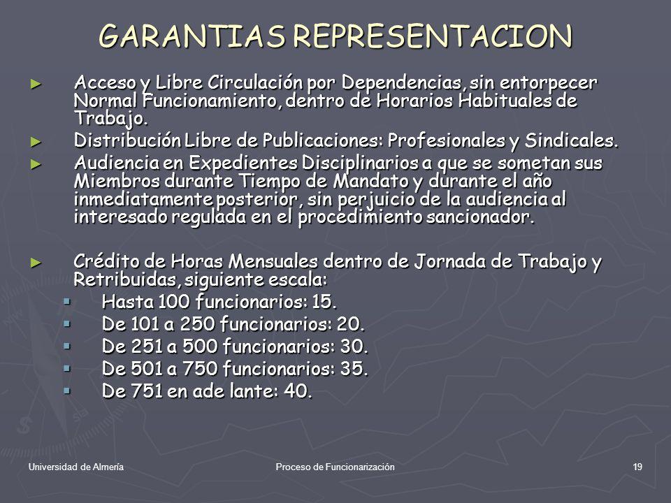 Universidad de AlmeríaProceso de Funcionarización19 GARANTIAS REPRESENTACION Acceso y Libre Circulación por Dependencias, sin entorpecer Normal Funcio