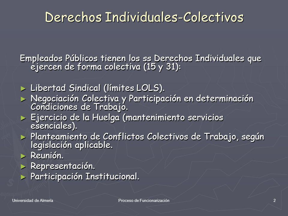 Universidad de AlmeríaProceso de Funcionarización2 Derechos Individuales-Colectivos Empleados Públicos tienen los ss Derechos Individuales que ejercen