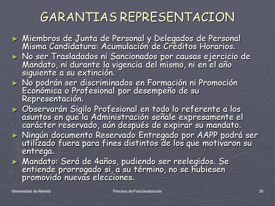 Universidad de AlmeríaProceso de Funcionarización20 GARANTIAS REPRESENTACION Miembros de Junta de Personal y Delegados de Personal Misma Candidatura: