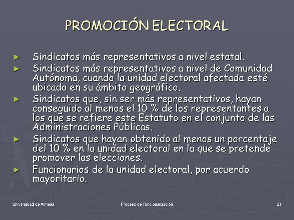 Universidad de AlmeríaProceso de Funcionarización21 PROMOCIÓN ELECTORAL Sindicatos más representativos a nivel estatal. Sindicatos más representativos