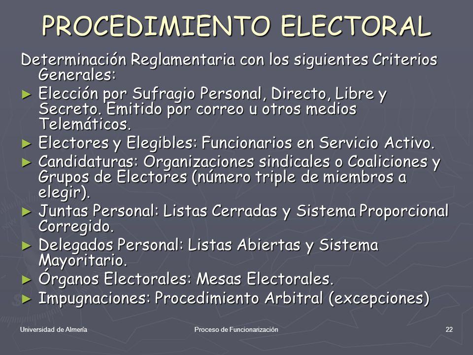 Universidad de AlmeríaProceso de Funcionarización22 PROCEDIMIENTO ELECTORAL Determinación Reglamentaria con los siguientes Criterios Generales: Elecci