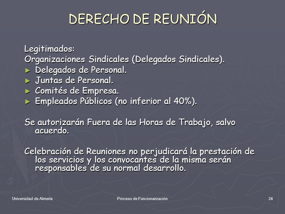 Universidad de AlmeríaProceso de Funcionarización24 DERECHO DE REUNIÓN Legitimados: Organizaciones Sindicales (Delegados Sindicales). Delegados de Per