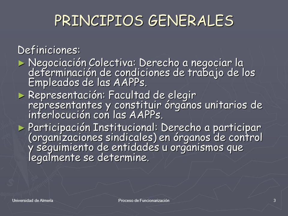 Universidad de AlmeríaProceso de Funcionarización4 PRINCIPIOS GENERALES Organizaciones Sindicales (+ representativas) están legitimadas para Interponer Recursos en Vía Administrativa y Jurisdiccional contra Resoluciones de Órganos de Selección.