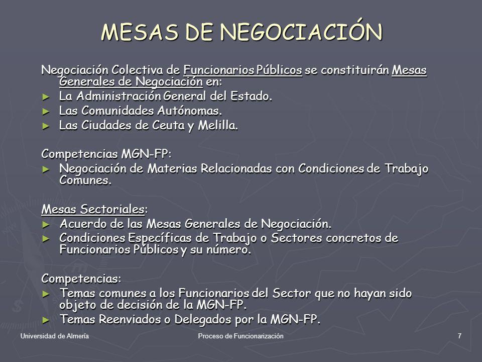 Universidad de AlmeríaProceso de Funcionarización7 MESAS DE NEGOCIACIÓN Negociación Colectiva de Funcionarios Públicos se constituirán Mesas Generales