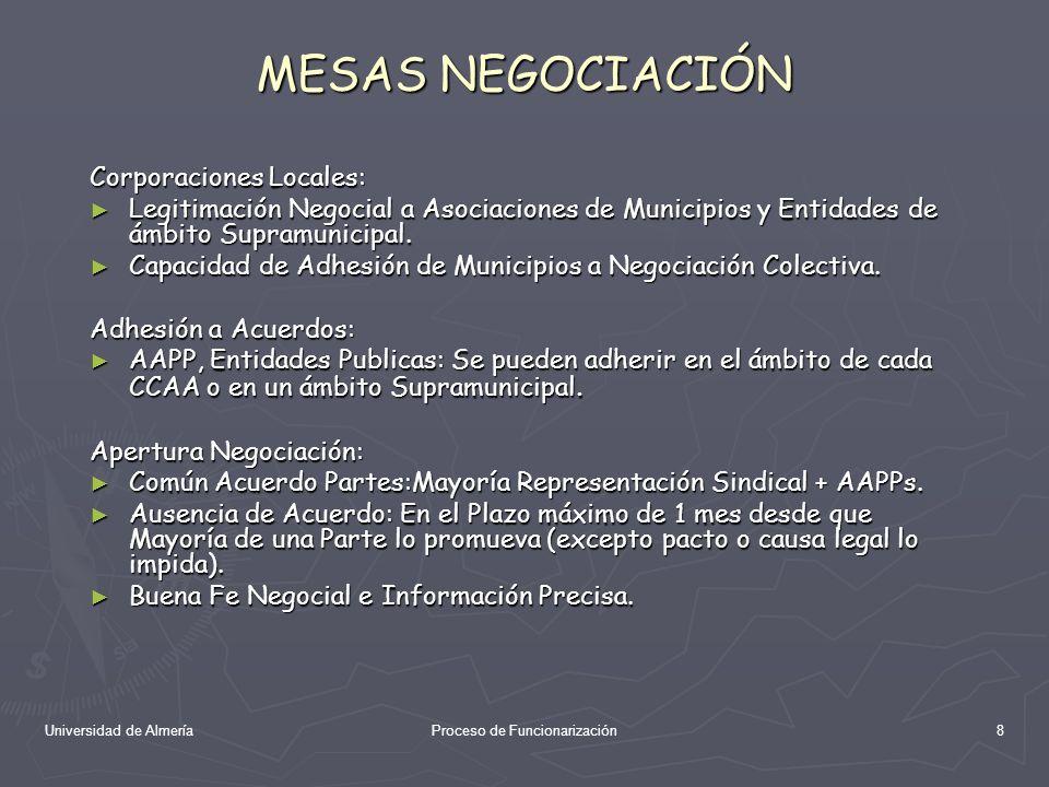 Universidad de AlmeríaProceso de Funcionarización9 MESAS DE NEGOCIACIÓN Constitución Válida MGN: AAPPs + Organizaciones Sindicales representen, como mínimo, la Mayoría Absoluta de Miembros de Órganos Unitarios de Representación.