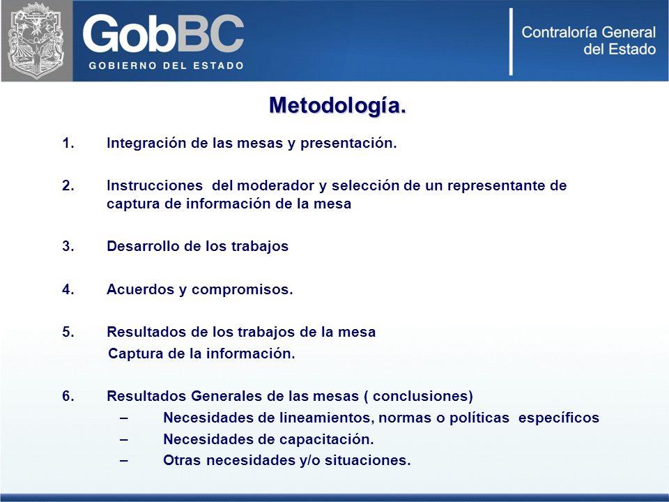 Metodología.1.Integración de las mesas y presentación.