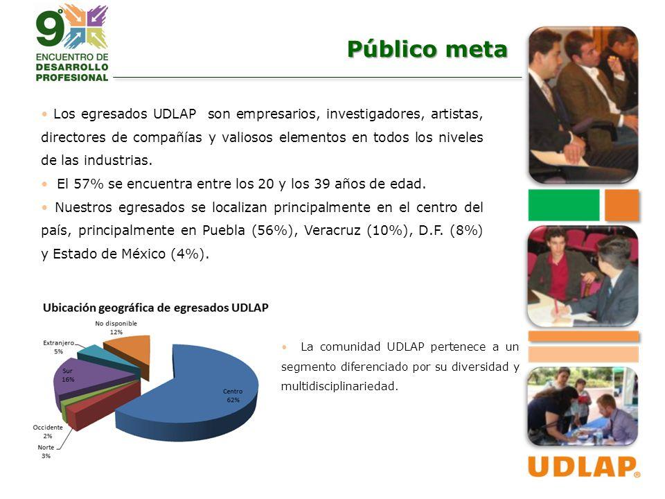Público meta Los egresados UDLAP son empresarios, investigadores, artistas, directores de compañías y valiosos elementos en todos los niveles de las industrias.