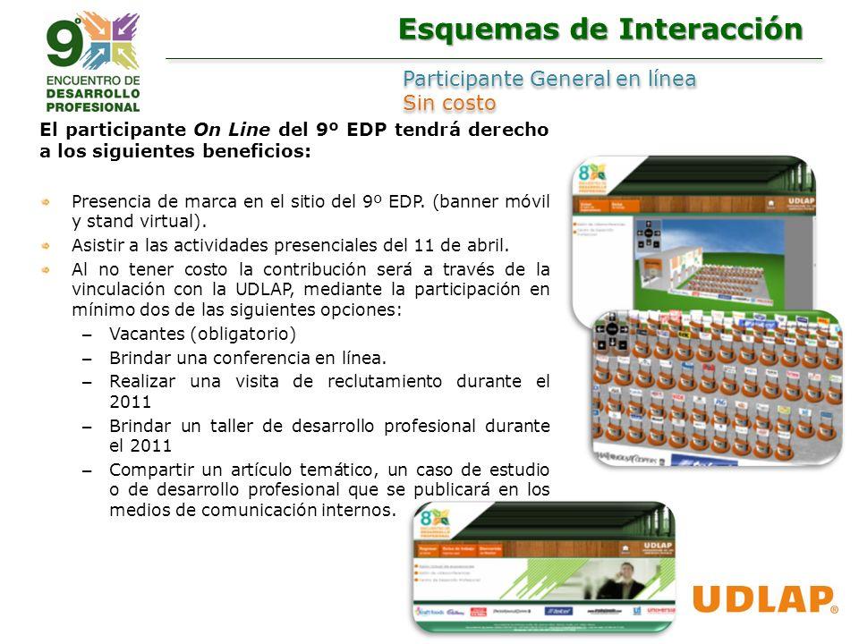 Esquemas de Interacción El participante On Line del 9º EDP tendrá derecho a los siguientes beneficios: Presencia de marca en el sitio del 9º EDP.