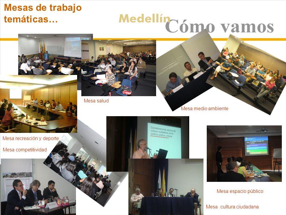 Mesa recreación y deporte Mesa medio ambiente Mesa competitividad Mesa espacio público Mesa cultura ciudadana Mesa salud Mesas de trabajo temáticas…