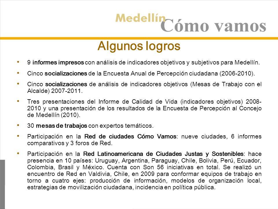 Algunos logros 9 informes impresos con análisis de indicadores objetivos y subjetivos para Medellín.