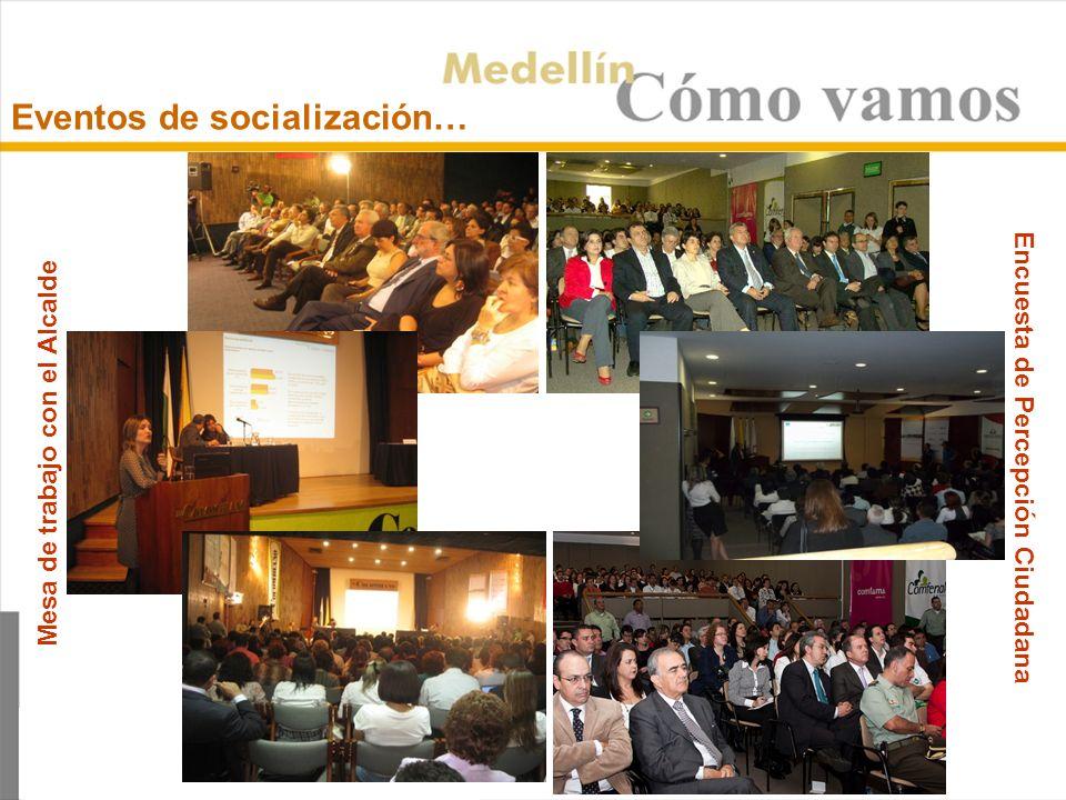 Eventos de socialización… Mesa de trabajo con el Alcalde Encuesta de Percepción Ciudadana