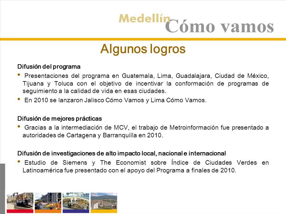 Difusión del programa Presentaciones del programa en Guatemala, Lima, Guadalajara, Ciudad de México, Tijuana y Toluca con el objetivo de incentivar la conformación de programas de seguimiento a la calidad de vida en esas ciudades.
