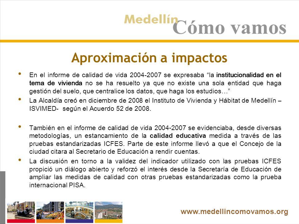 Aproximación a impactos En el informe de calidad de vida 2004-2007 se expresaba la institucionalidad en el tema de vivienda no se ha resuelto ya que no existe una sola entidad que haga gestión del suelo, que centralice los datos, que haga los estudios… La Alcaldía creó en diciembre de 2008 el Instituto de Vivienda y Hábitat de Medellín – ISVIMED- según el Acuerdo 52 de 2008.