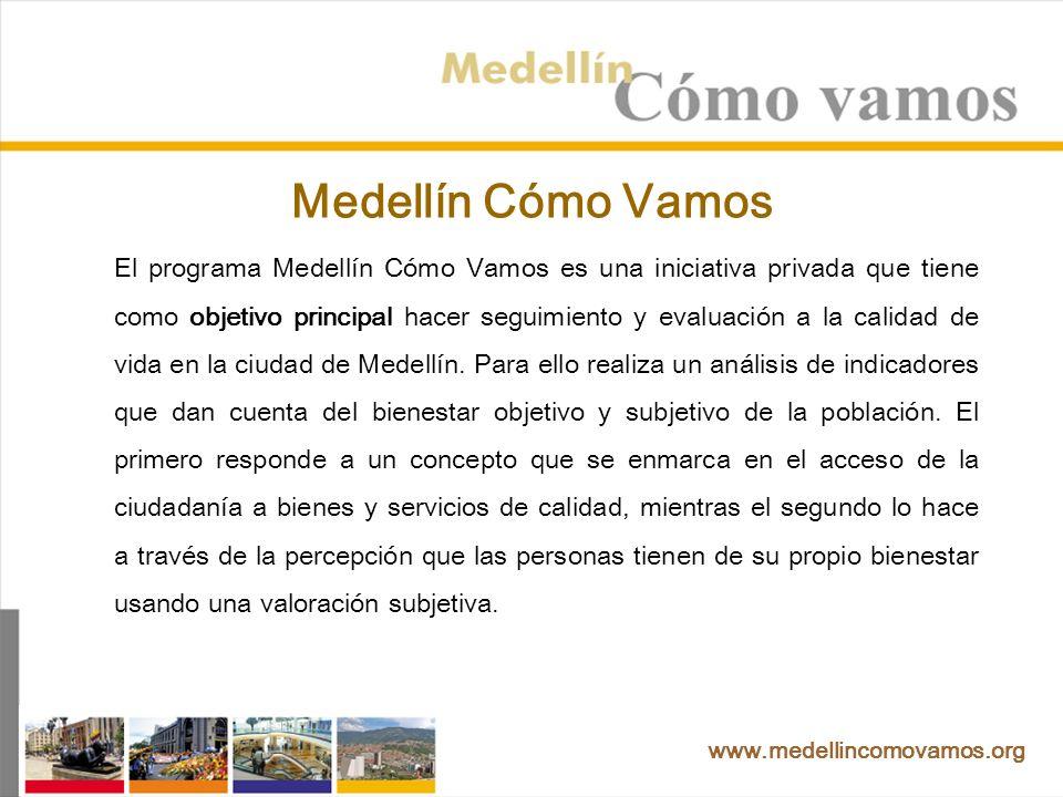 Aliados www.medellincomovamos.org Proantioquia Universidad EAFIT Fundación Corona Cámara de Comercio de Medellín para Antioquia El Colombiano Casa Editorial El Tiempo Cámara de Comercio de Bogotá Comfama Comfenalco
