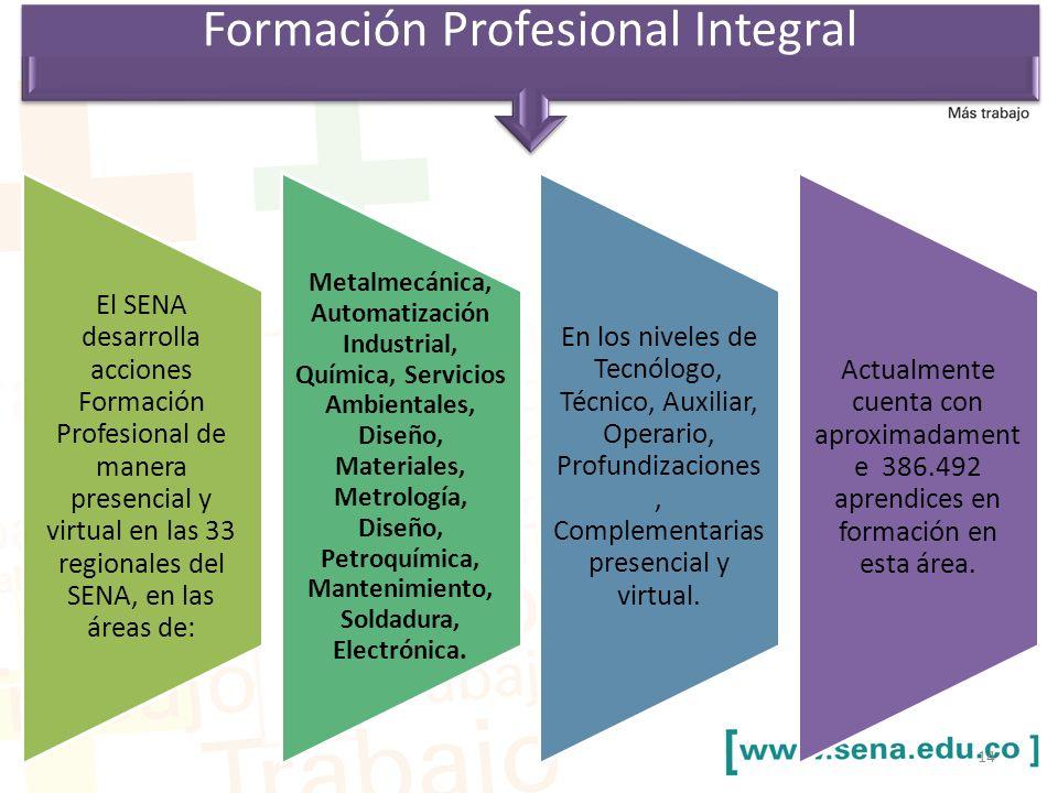 Formación Profesional Integral 14