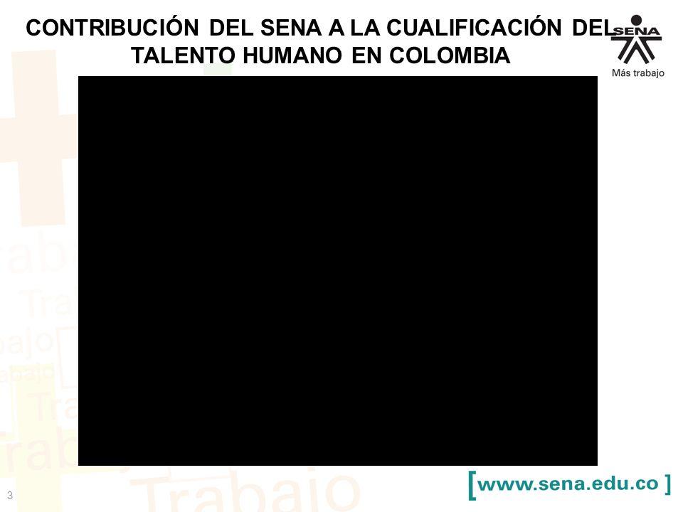 CONTRIBUCIÓN DEL SENA A LA CUALIFICACIÓN DEL TALENTO HUMANO EN COLOMBIA INFORMACION MESAS SECTORIALES 3