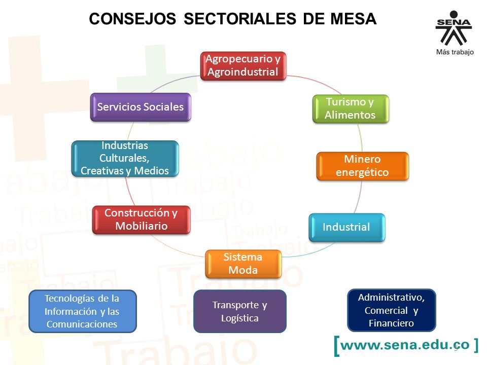 CONSEJOS SECTORIALES DE MESA Tecnologías de la Información y las Comunicaciones Transporte y Logística Administrativo, Comercial y Financiero 5